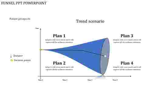 Graphical funnel PPT powerpoint
